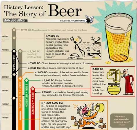 09-05_history_beer